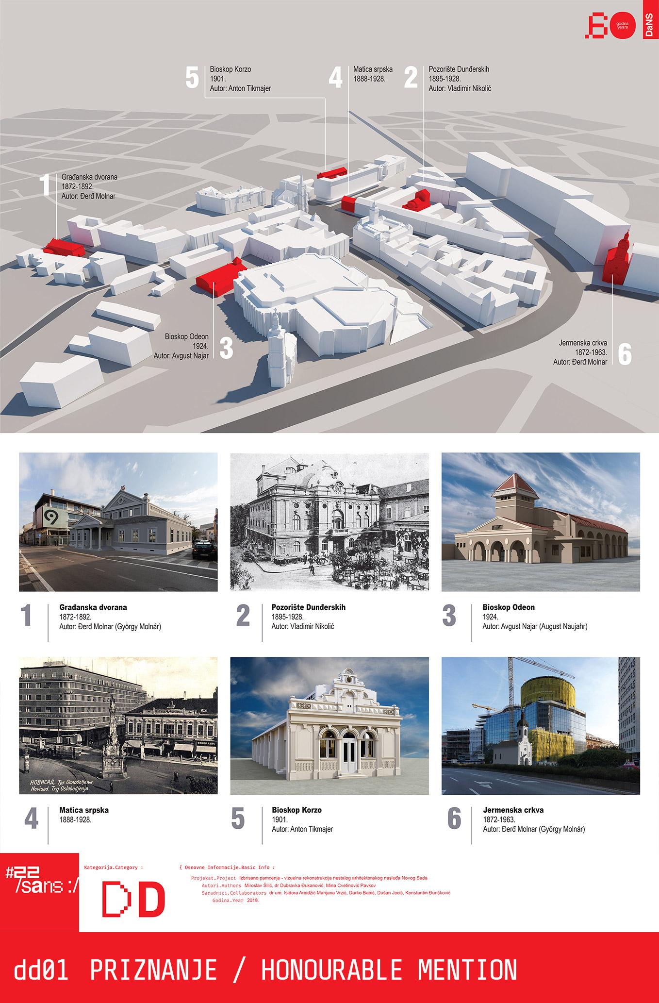 "<p class=""naslov-br"">dd01</p>Izbrisano pamćenje: vizuelna rekonstrukcija nestalog arhitektonskog nasleđa Novog Sada // Erased memory: A Visual Reconstruction of the Forgotten Architectural Heritage of Novi Sad"