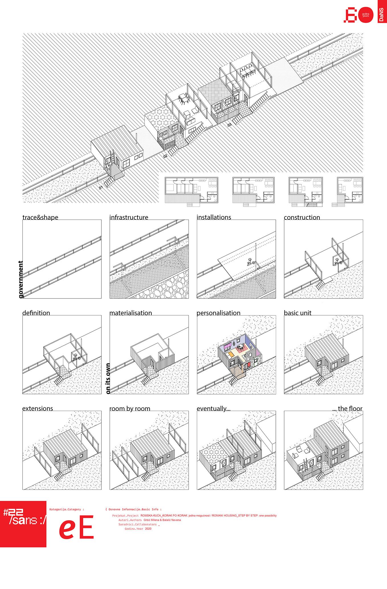 "<p class=""naslov-br"">ee02</p>ROMSKA KUĆA _ KORAK PO KORAK: jedna mogućnost // ROMA HOUSE _ STEP BY STEP: One possibility"