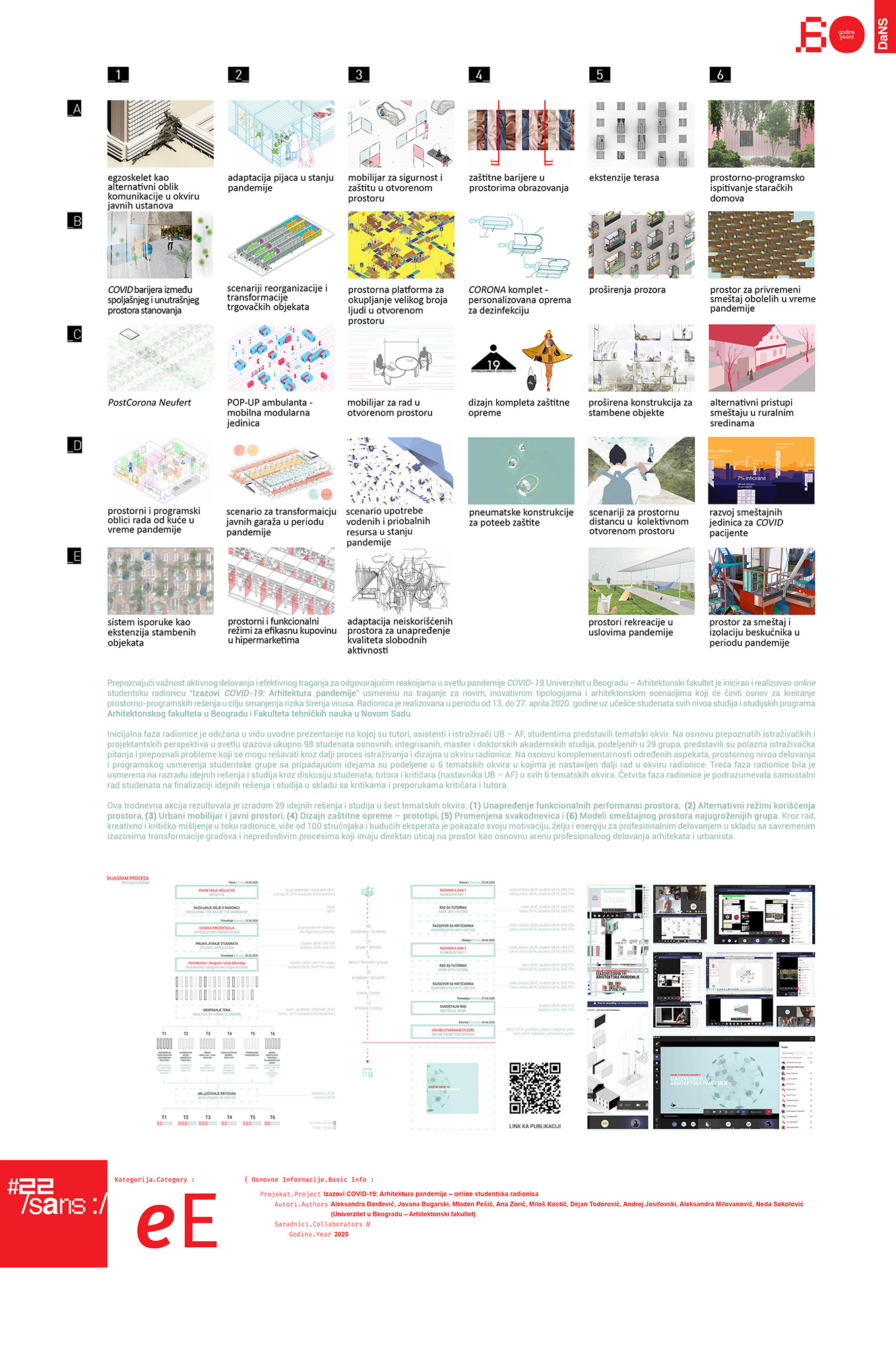 "<p class=""naslov-br"">ee03</p>Izazovi COVID-19: Arhitektura pandemije, online studentska radionica // COVID 19 Challenges: Architecture of Pandemics, an Online Student Workshop"