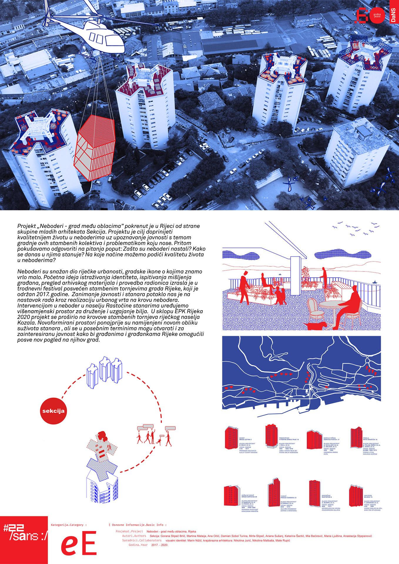 "<p class=""naslov-br"">ee15</p>Neboderi - grad među oblacima // Skyscrapers - a City among the Clouds"