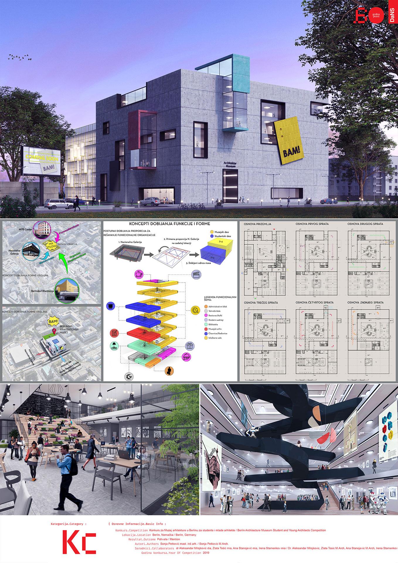 """<p class=""""naslov-br"""">kc08</p>Idejno rešenje Muzeja Arhitekture u Berlinu // Conceptual Solution for the Museum of Architecture in Berlin"""