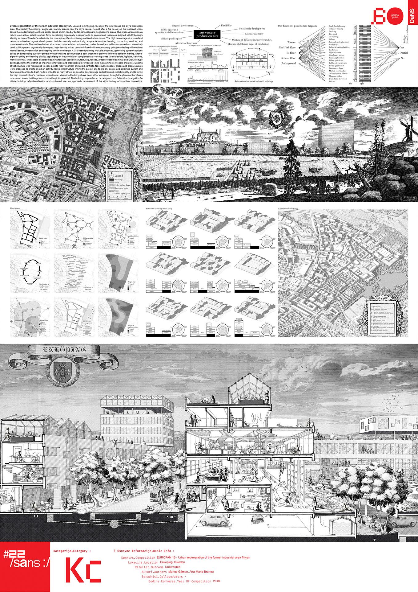 "<p class=""naslov-br"">kc10</p>Dani prošle budućnosti - urbana regeneracija bivše industrijske zone Myran, u Enkopingu, Švedska // Days of future past - urban regeneration of the former industrial area Myran, in Enkoping, Sweden"