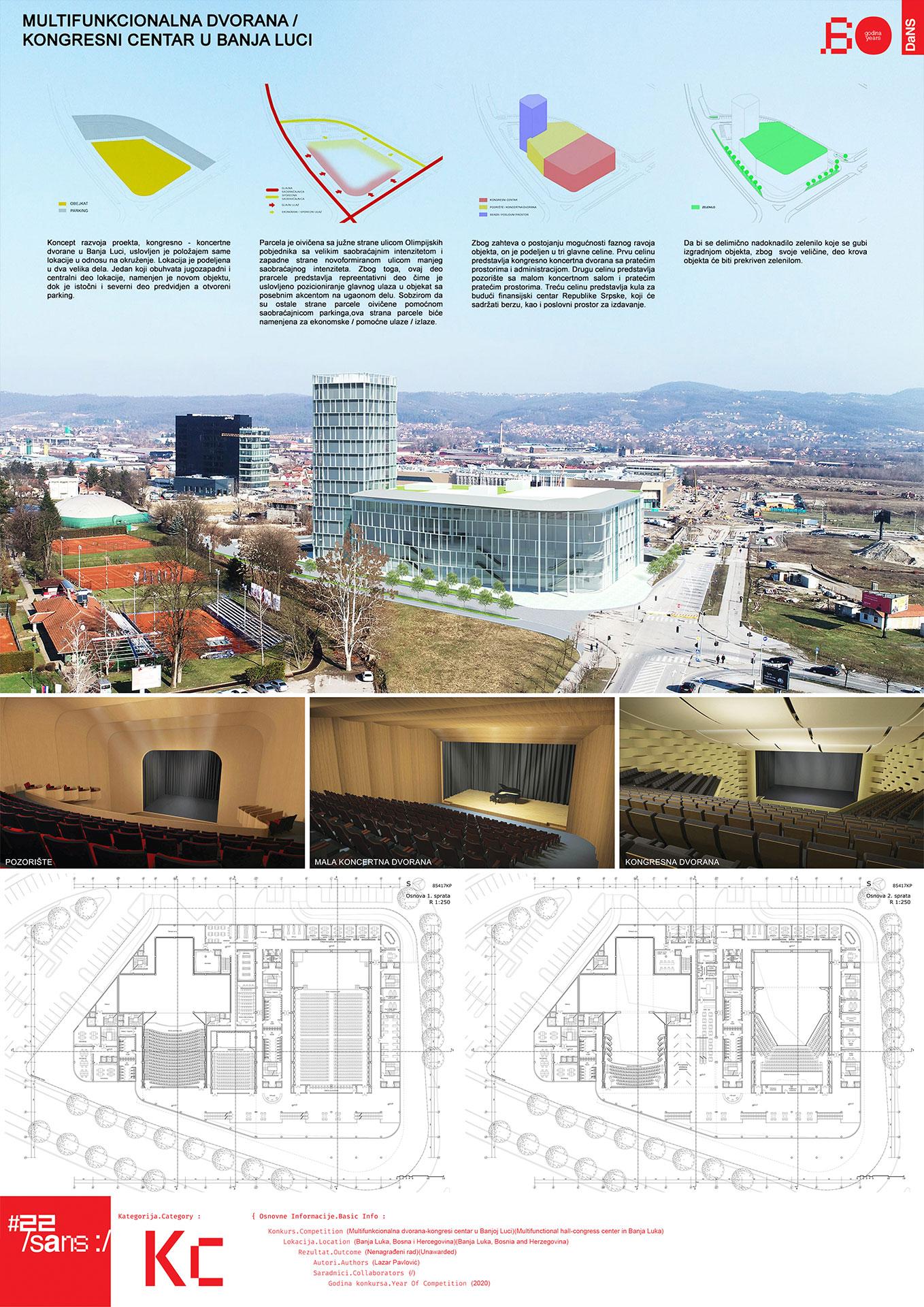 "<p class=""naslov-br"">kc04</p>Multifunkcionalna dvorana / kongresni centar u Banjoj Luci // Multifunctional Hall / Congress Center in Banja Luka"