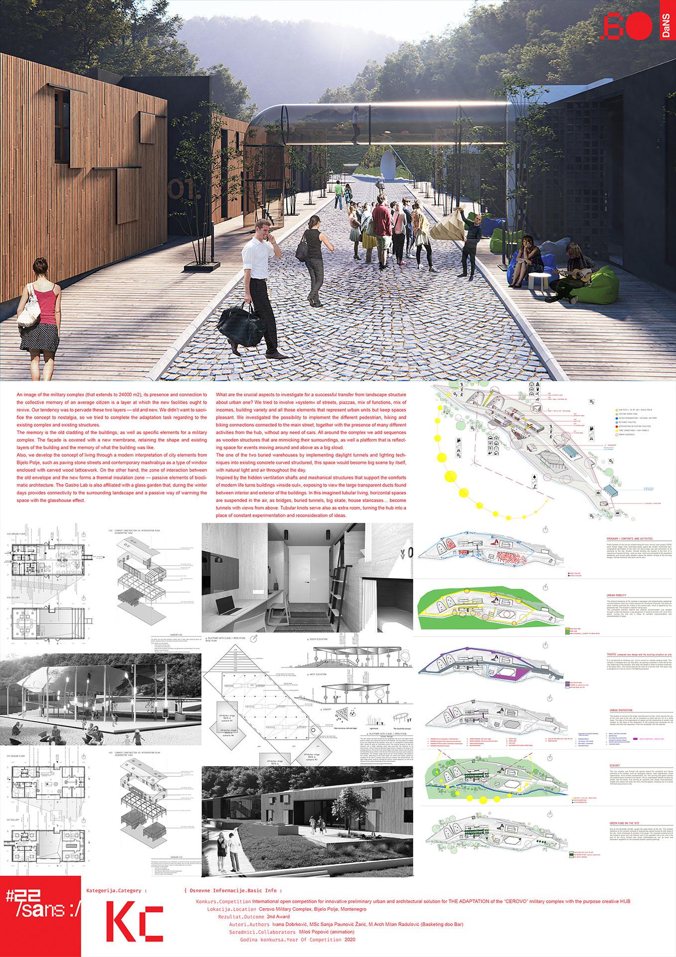 """<p class=""""naslov-br"""">kc42</p>Adaptacija vojnog kompleksa """"CEROVO"""" sa ciljem uspostavljanja Centra za razvijanje kreativnih industrija (HUB) u Bijelom Polju// THE ADAPTATION of the """"CEROVO"""" military complex with the purpose of establishing a Center for the development of creative industries (HUB) in Bijelo Polje"""