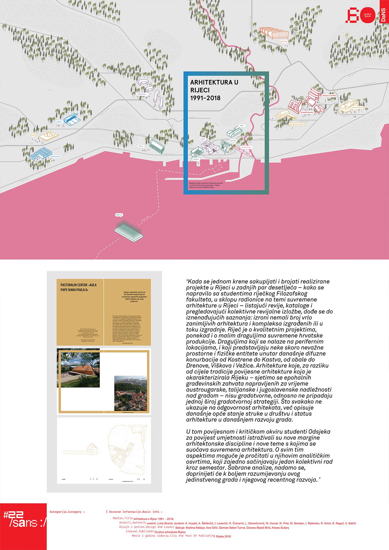 Arhitektura u Rijeci 1991-2018. // Architecture in Rijeka 1991.-2018.
