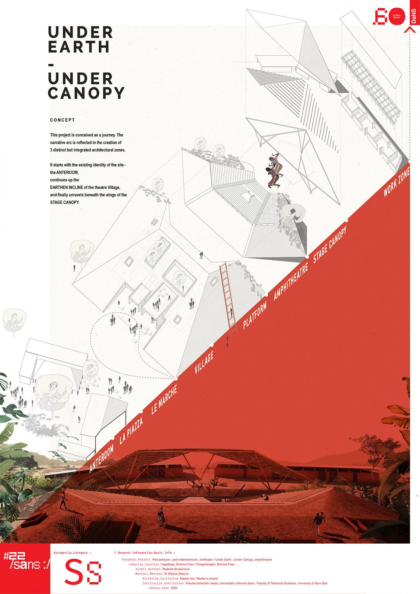 Ispod zemlje - ispod nadstrešnice // Under the Earth - Under the Canopy